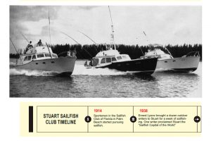 Stuart Sailfish Club timeline